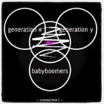 generation_C