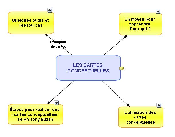 cartes_conceptuelles